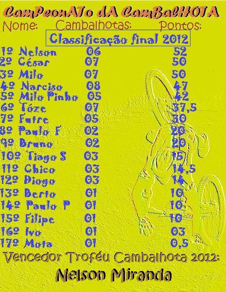 Final 2012